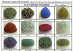 Navneet Gems and Minerals Ltd. Products